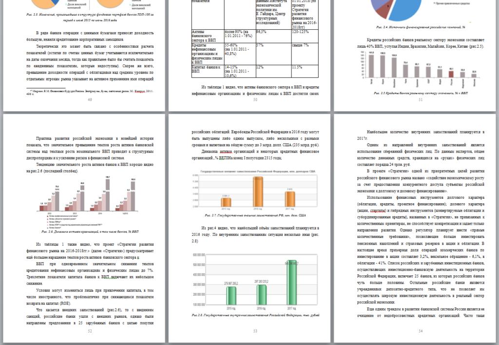 Финансовый рынок РФ структура и участники ВКР Синергия
