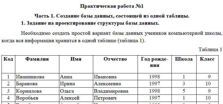 МЭБИК Информационные системы в экономике Решения